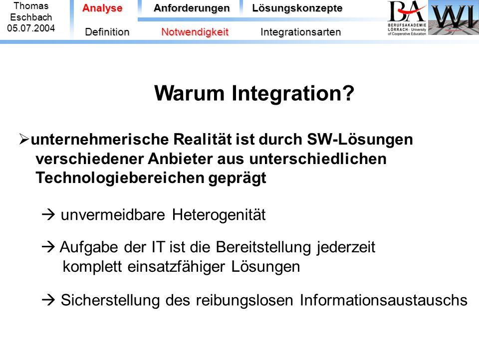 ThomasEschbach05.07.2004 Gemeinsame Präsentation Präsentation Alt- Anwendung Standard- Software Daten -Web browser - Java - Windows GUI AnalyseAnforderungenLösungskonzepte  Präsentationsintegration DefinitionNotwendigkeitIntegrationsarten Liegt vor, wenn alle Anwendungssysteme die gleiche Benutzeroberfläche haben m.E.