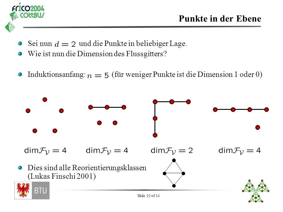 Slide 10 of 14 Sei nun und die Punkte in beliebiger Lage. Wie ist nun die Dimension des Flussgitters? Induktionsanfang: (für weniger Punkte ist die Di