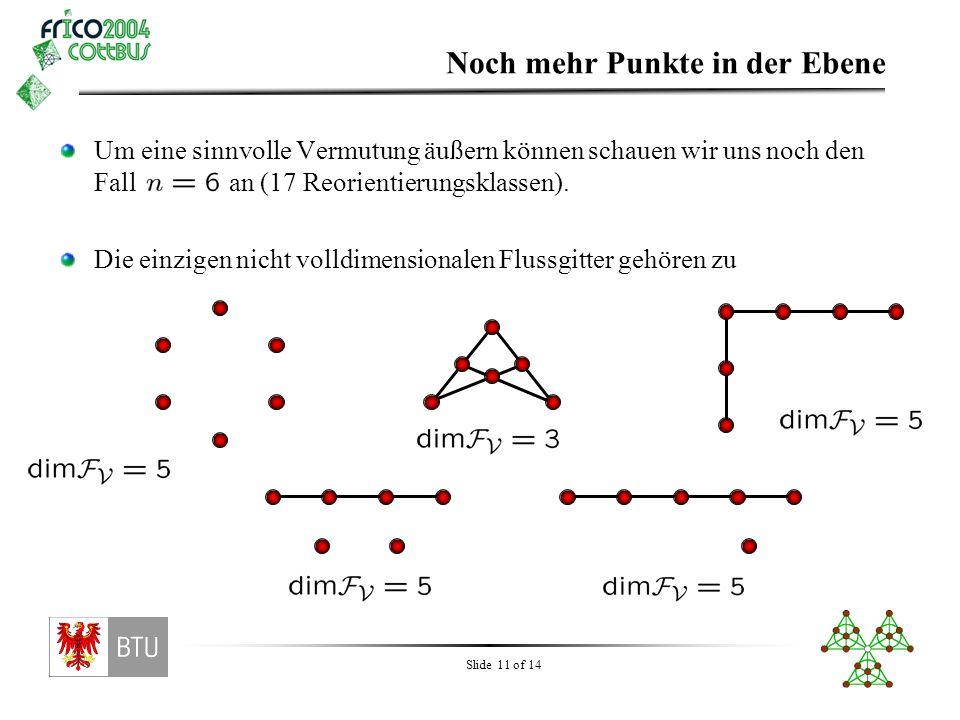 Slide 11 of 14 Noch mehr Punkte in der Ebene Um eine sinnvolle Vermutung äußern können schauen wir uns noch den Fall an (17 Reorientierungsklassen). D