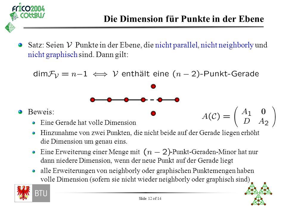 Slide 12 of 14 Satz: Seien Punkte in der Ebene, die nicht parallel, nicht neighborly und nicht graphisch sind. Dann gilt: Beweis: Eine Gerade hat voll