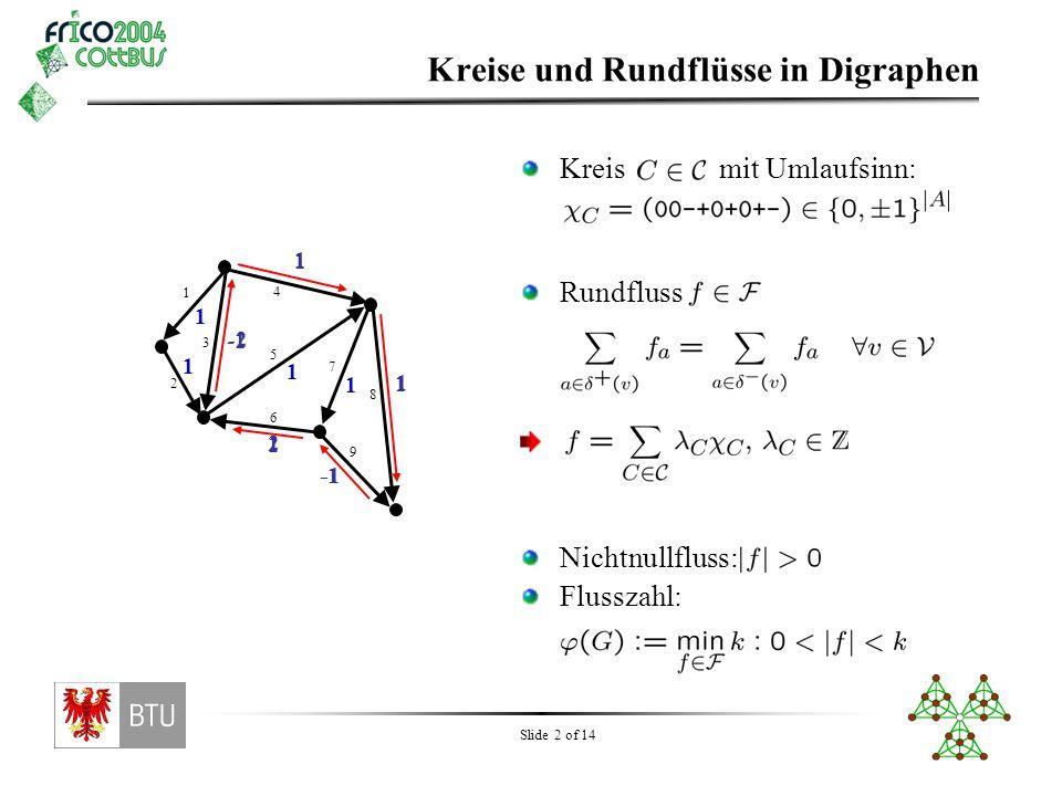 Slide 2 of 14 Kreise und Rundflüsse in Digraphen Kreis mit Umlaufsinn: Rundfluss Nichtnullfluss: Flusszahl: 2 3 4 5 6 7 8 9 1 1 1 1 1 1 1 2 -2 1 1 1