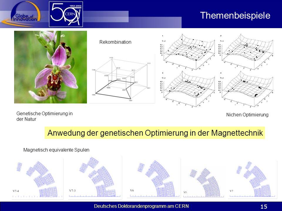 Deutsches Doktorandenprogramm am CERN 15 Themenbeispiele Anwedung der genetischen Optimierung in der Magnettechnik Magnetisch equivalente Spulen Genet