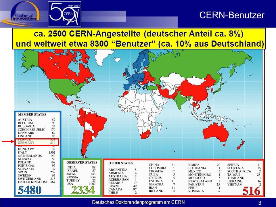 """Deutsches Doktorandenprogramm am CERN 3 CERN-Benutzer ca. 2500 CERN-Angestellte (deutscher Anteil ca. 8%) und weltweit etwa 8300 """"Benutzer"""" (ca. 10% a"""