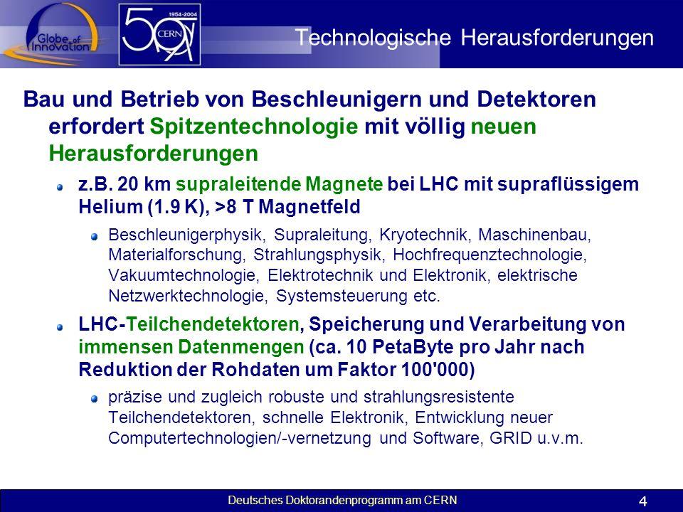 Deutsches Doktorandenprogramm am CERN 4 Technologische Herausforderungen Bau und Betrieb von Beschleunigern und Detektoren erfordert Spitzentechnologi