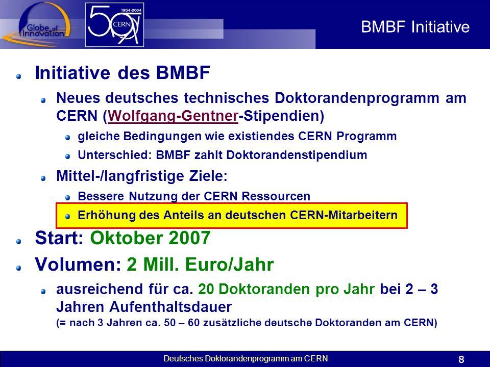 Deutsches Doktorandenprogramm am CERN 9 Themenstellung Doktorand bewirbt sich direkt am CERN mit einem gemeinsam von Hochschullehrer und CERN- Gruppe definierten Thema vorherige, enge Absprache mit Hochschullehrer erforderlich (Regelfall) oder auf ein von den CERN-Gruppen vorgeschlagenes Thema (falls noch kein betreuender Hochschullehrer gefunden) betreuender Hochschullehrer muss dann spätestens bei Vertragsunterzeichnung am CERN existieren (dies sollte die Ausnahme darstellen)