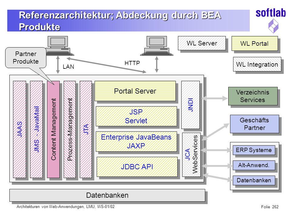 Architekturen von Web-Anwendungen, LMU, WS-01/02 Folie 262 Referenzarchitektur; Abdeckung durch BEA Produkte Content Management Prozess-Management HTTP LAN JTA JMS - JavaMail Portal Server JSP Servlet JSP Servlet Enterprise JavaBeans JAXP Enterprise JavaBeans JAXP JDBC API Datenbanken JCA WebServices JCA WebServices JNDI Verzeichnis Services Verzeichnis Services Geschäfts Partner Geschäfts Partner ERP Systeme Alt-Anwend.