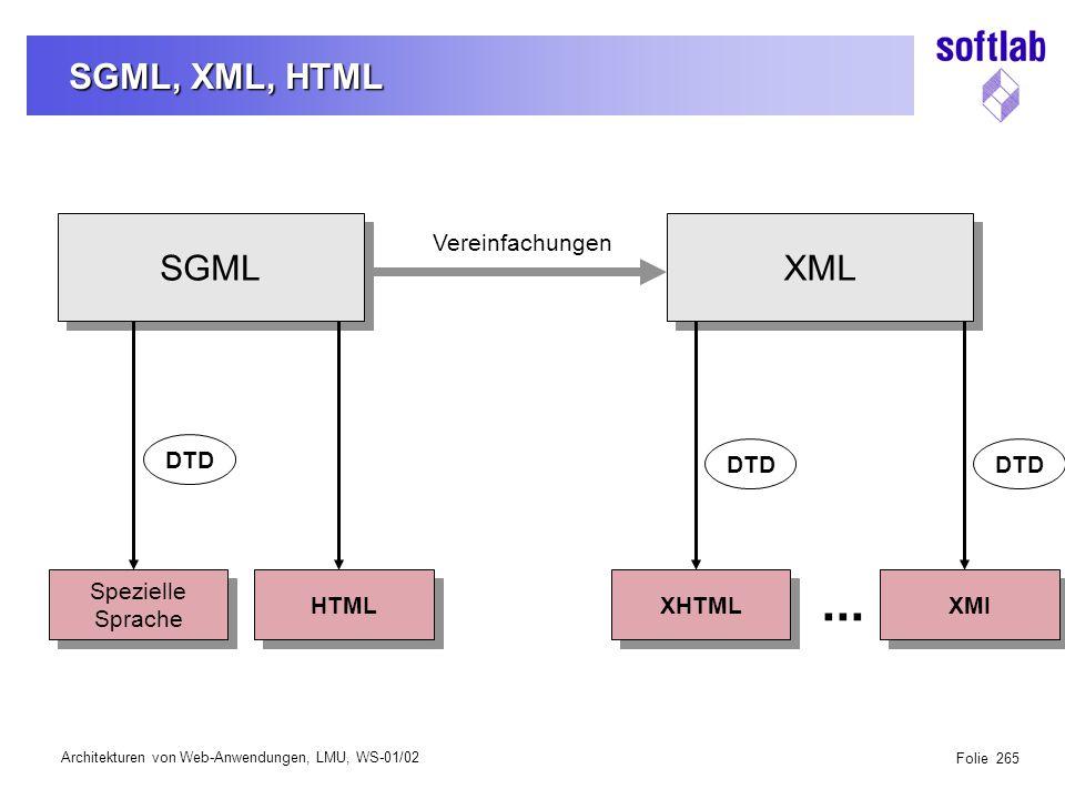 Architekturen von Web-Anwendungen, LMU, WS-01/02 Folie 265 SGML, XML, HTML SGML XML Vereinfachungen Spezielle Sprache Spezielle Sprache HTML XHTML DTD XMI DTD...