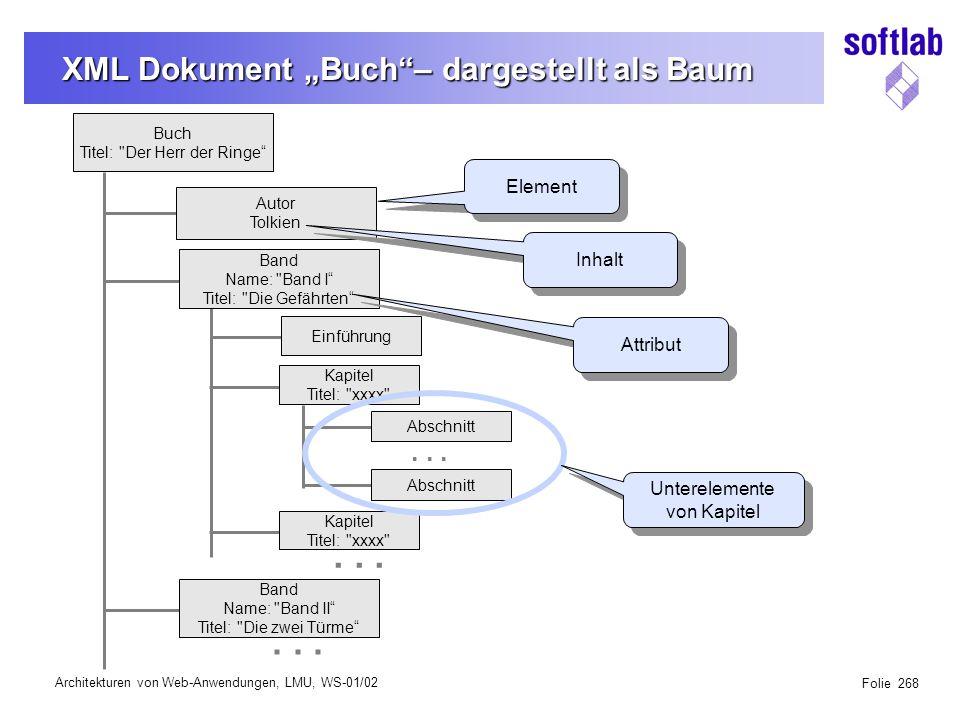 """Architekturen von Web-Anwendungen, LMU, WS-01/02 Folie 268 XML Dokument """"Buch – dargestellt als Baum Buch Titel: Der Herr der Ringe Autor Tolkien Band Name: Band I Titel: Die Gefährten Einführung Kapitel Titel: xxxx ..."""