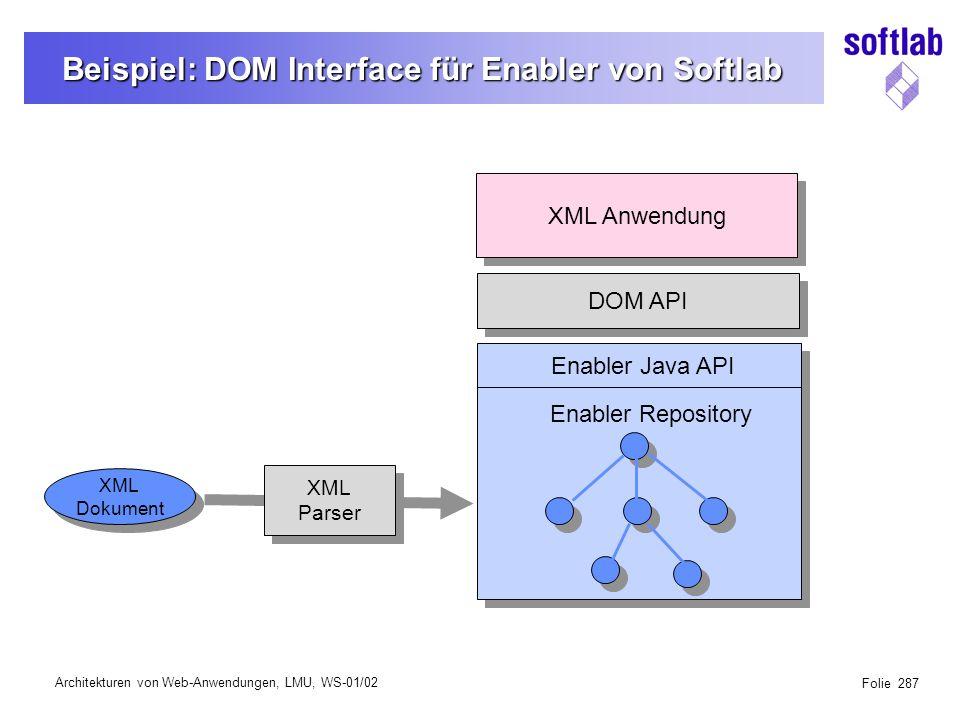 Architekturen von Web-Anwendungen, LMU, WS-01/02 Folie 287 Beispiel: DOM Interface für Enabler von Softlab XML Dokument XML Dokument XML Parser XML Parser Enabler Repository Enabler Java API XML Anwendung DOM API