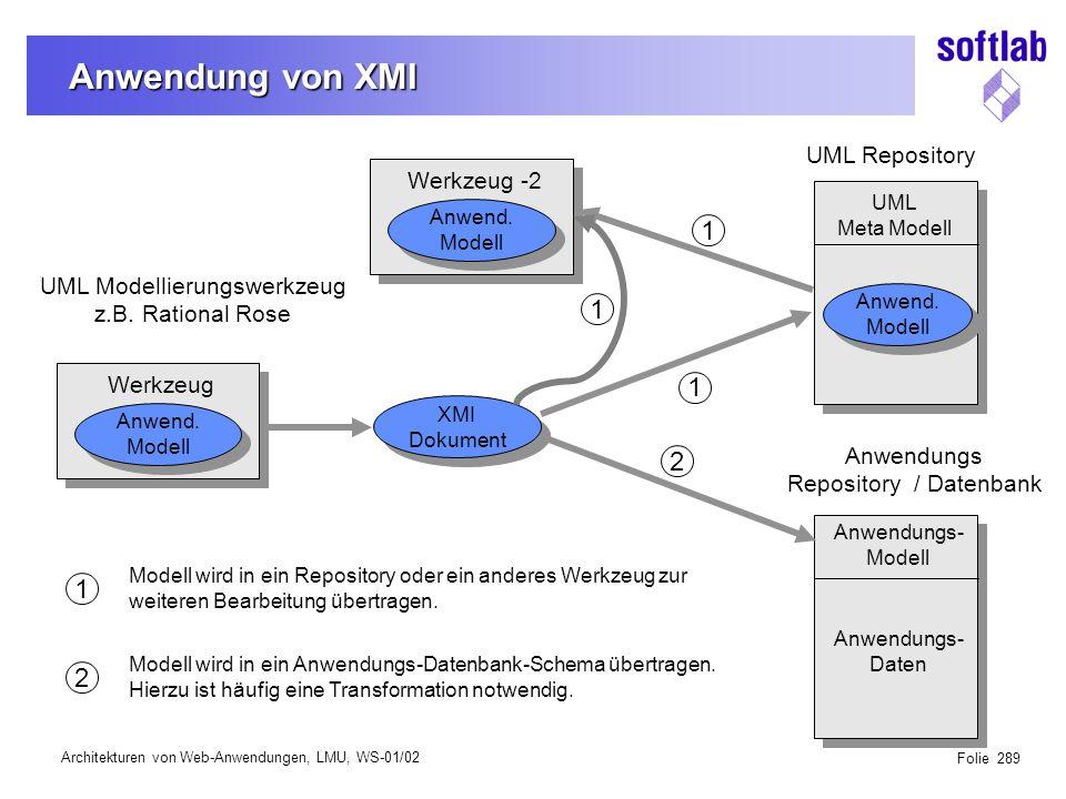 Architekturen von Web-Anwendungen, LMU, WS-01/02 Folie 289 Anwendung von XMI Anwend. Modell Anwend. Modell Werkzeug UML Modellierungswerkzeug z.B. Rat