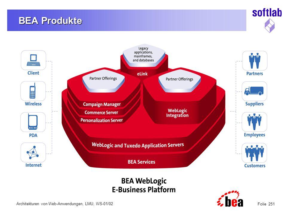 Architekturen von Web-Anwendungen, LMU, WS-01/02 Folie 251 BEA Produkte