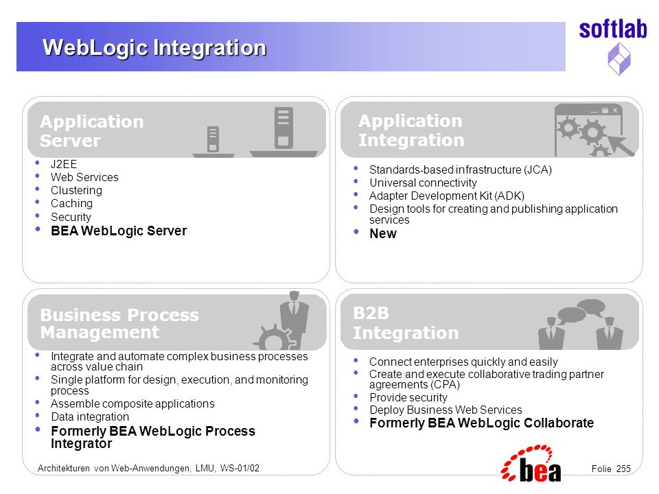 Architekturen von Web-Anwendungen, LMU, WS-01/02 Folie 255 WebLogic Integration Application Server Application Integration Business Process Management B2B Integration Standards-based infrastructure (JCA) Universal connectivity Adapter Development Kit (ADK) Design tools for creating and publishing application services New Connect enterprises quickly and easily Create and execute collaborative trading partner agreements (CPA) Provide security Deploy Business Web Services Formerly BEA WebLogic Collaborate Integrate and automate complex business processes across value chain Single platform for design, execution, and monitoring process Assemble composite applications Data integration Formerly BEA WebLogic Process Integrator J2EE Web Services Clustering Caching Security BEA WebLogic Server