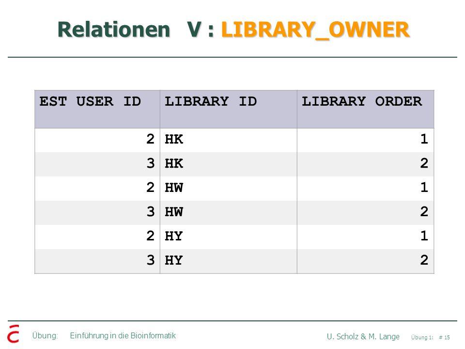Übung: Einführung in die Bioinformatik U. Scholz & M. Lange Übung 1: # 15 Relationen V : LIBRARY_OWNER EST USER IDLIBRARY IDLIBRARY ORDER 2HK1 3 2 2HW