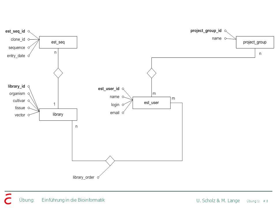 Übung: Einführung in die Bioinformatik U. Scholz & M. Lange Übung 1: # 8