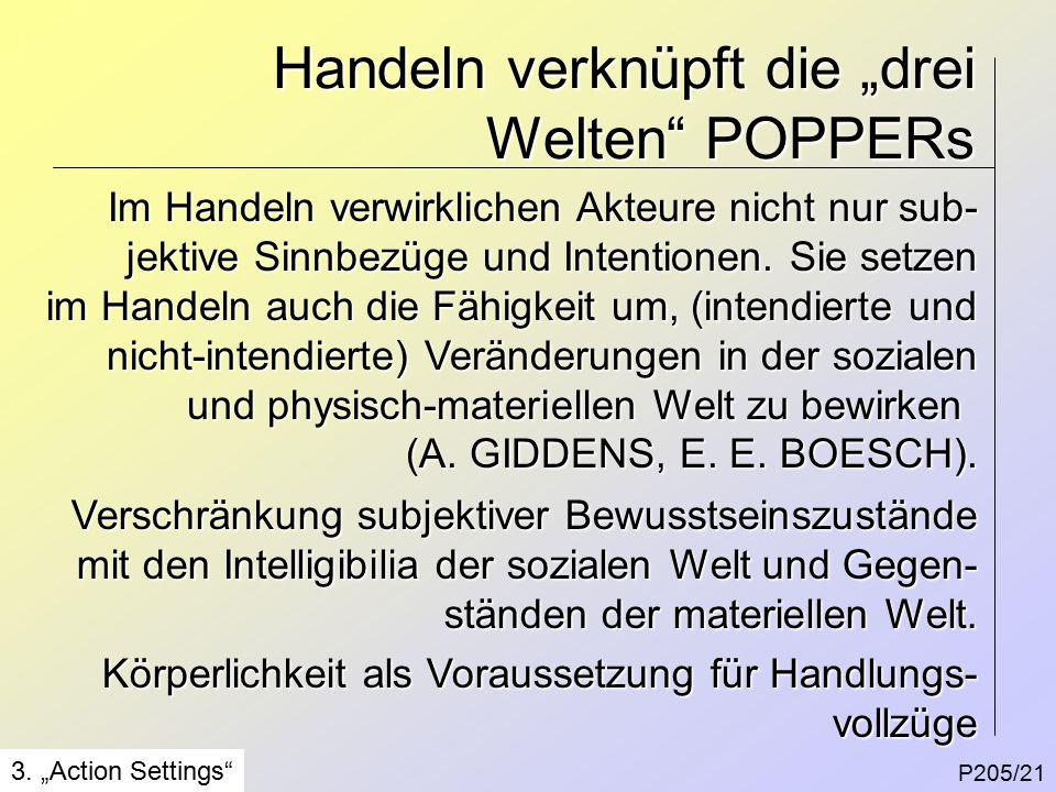 "Handeln verknüpft die ""drei Welten POPPERs P205/21 3."