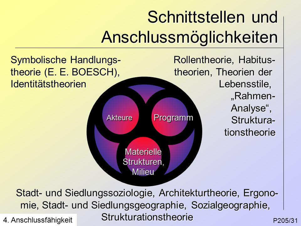 Schnittstellen und Anschlussmöglichkeiten P205/31 4.