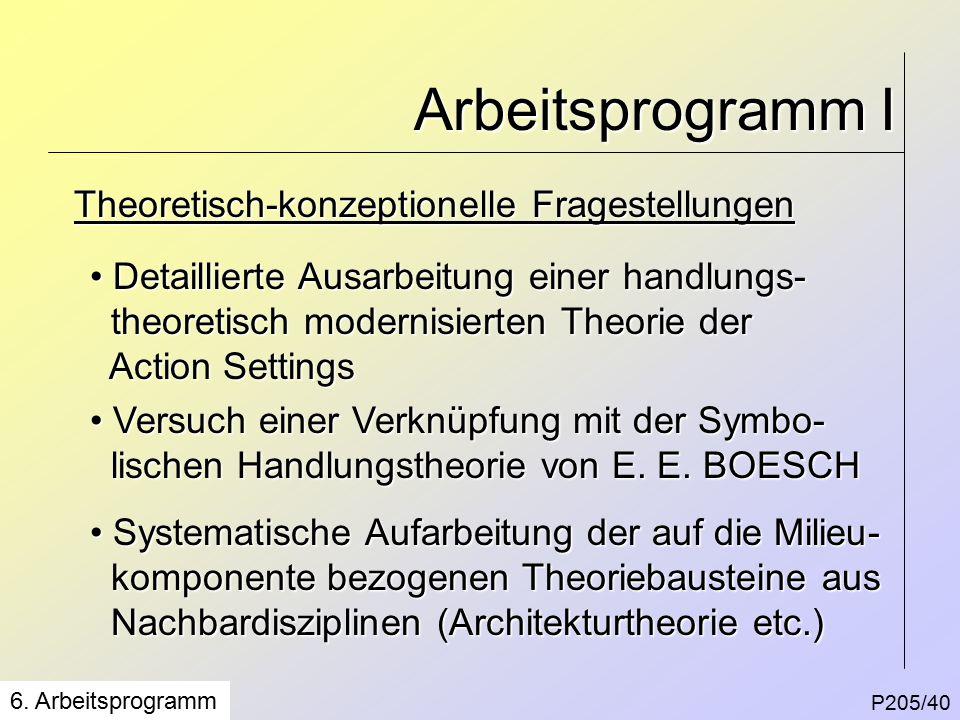 Arbeitsprogramm I P205/40 6.