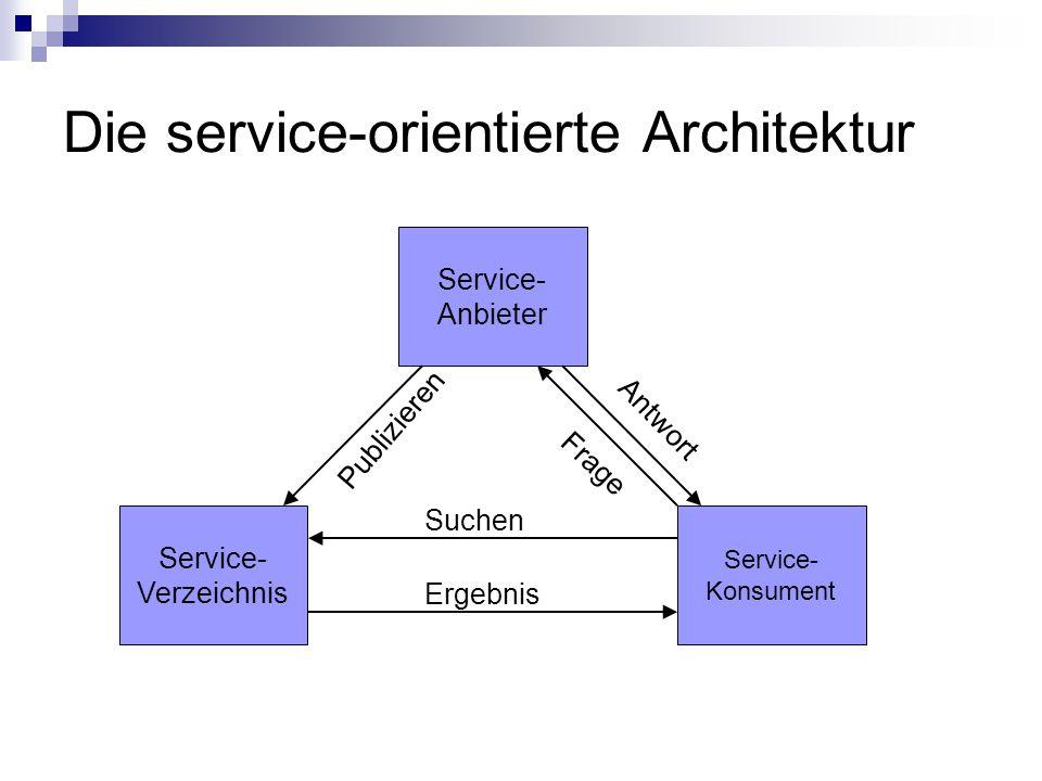 Die service-orientierte Architektur Service- Anbieter Service- Verzeichnis Service- Konsument Suchen Ergebnis Publizieren Frage Antwort