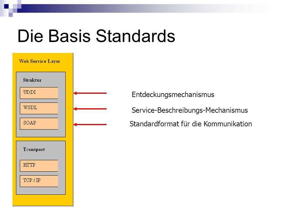 Die Basis Standards Entdeckungsmechanismus Service-Beschreibungs-Mechanismus Standardformat für die Kommunikation