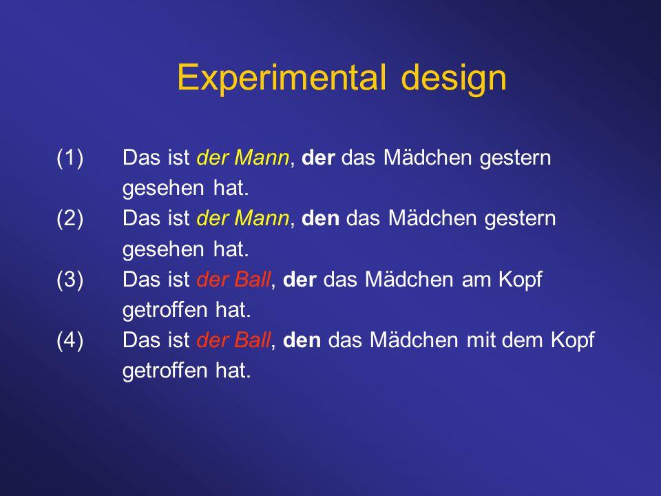Experimental design (1)Das ist der Mann, der das Mädchen gestern gesehen hat.