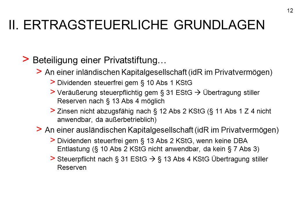 12 > Beteiligung einer Privatstiftung… > An einer inländischen Kapitalgesellschaft (idR im Privatvermögen) > Dividenden steuerfrei gem § 10 Abs 1 KStG