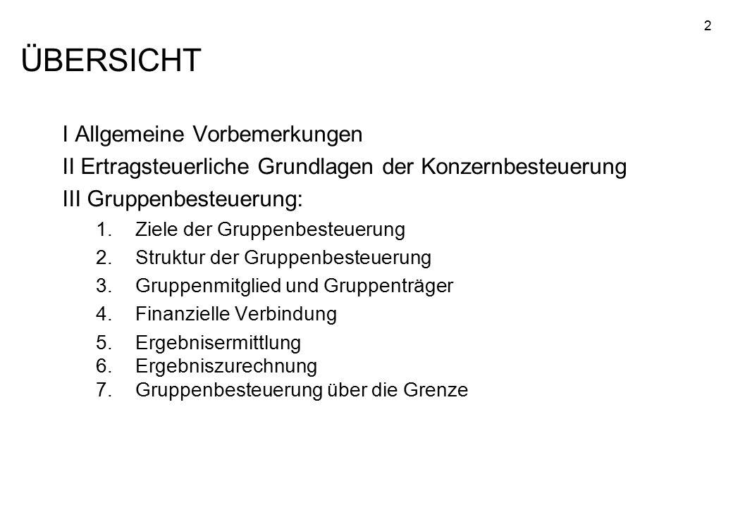 2 I Allgemeine Vorbemerkungen II Ertragsteuerliche Grundlagen der Konzernbesteuerung III Gruppenbesteuerung: 1.Ziele der Gruppenbesteuerung 2.Struktur