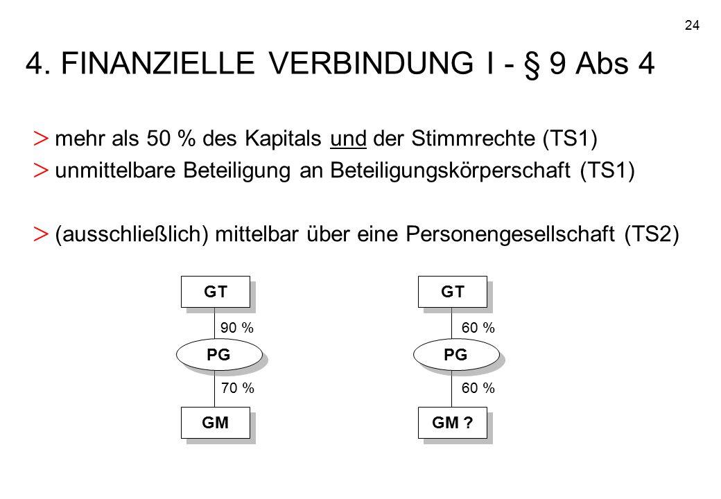 24 4. FINANZIELLE VERBINDUNG I - § 9 Abs 4 > mehr als 50 % des Kapitals und der Stimmrechte (TS1) > unmittelbare Beteiligung an Beteiligungskörperscha