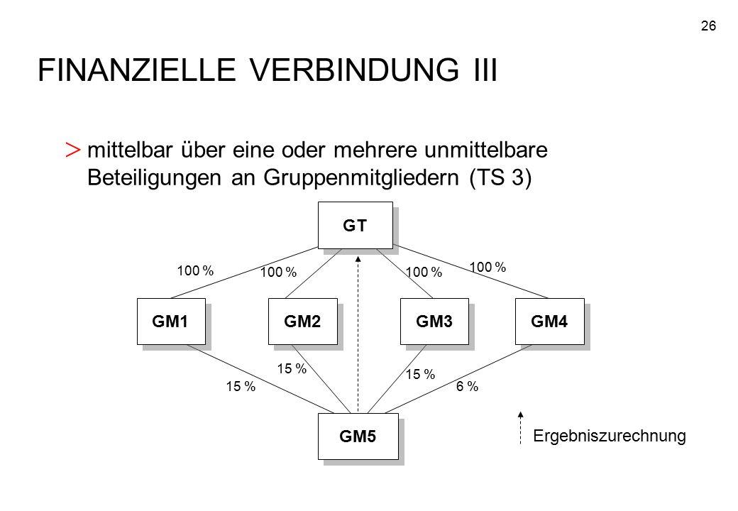 26 > mittelbar über eine oder mehrere unmittelbare Beteiligungen an Gruppenmitgliedern (TS 3) FINANZIELLE VERBINDUNG III GT GM1 GM2 GM3 GM4 GM5 100 %