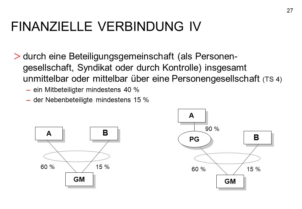 27 > durch eine Beteiligungsgemeinschaft (als Personen- gesellschaft, Syndikat oder durch Kontrolle) insgesamt unmittelbar oder mittelbar über eine Pe