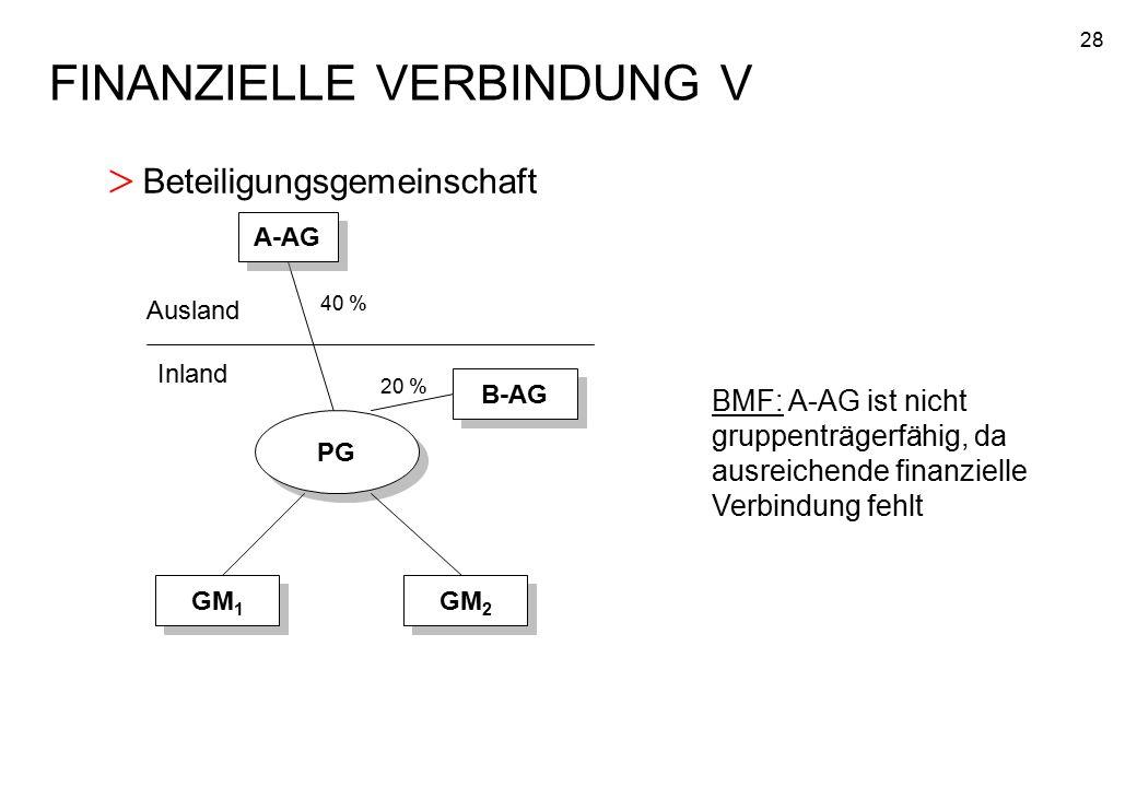 28 A-AG GM 1 PG GM 2 Ausland Inland > Beteiligungsgemeinschaft B-AG 40 % 20 % BMF: A-AG ist nicht gruppenträgerfähig, da ausreichende finanzielle Verb