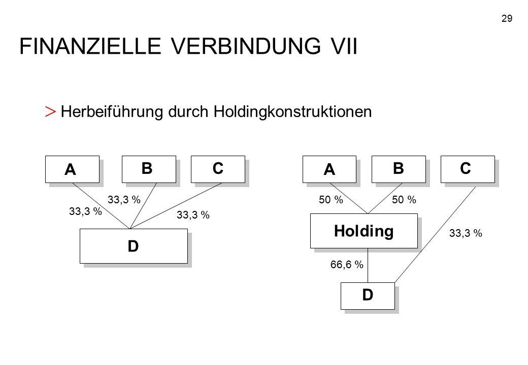 29 FINANZIELLE VERBINDUNG VII > Herbeiführung durch Holdingkonstruktionen D D Holding A BC 33,3 % A BC D 50 % 66,6 %