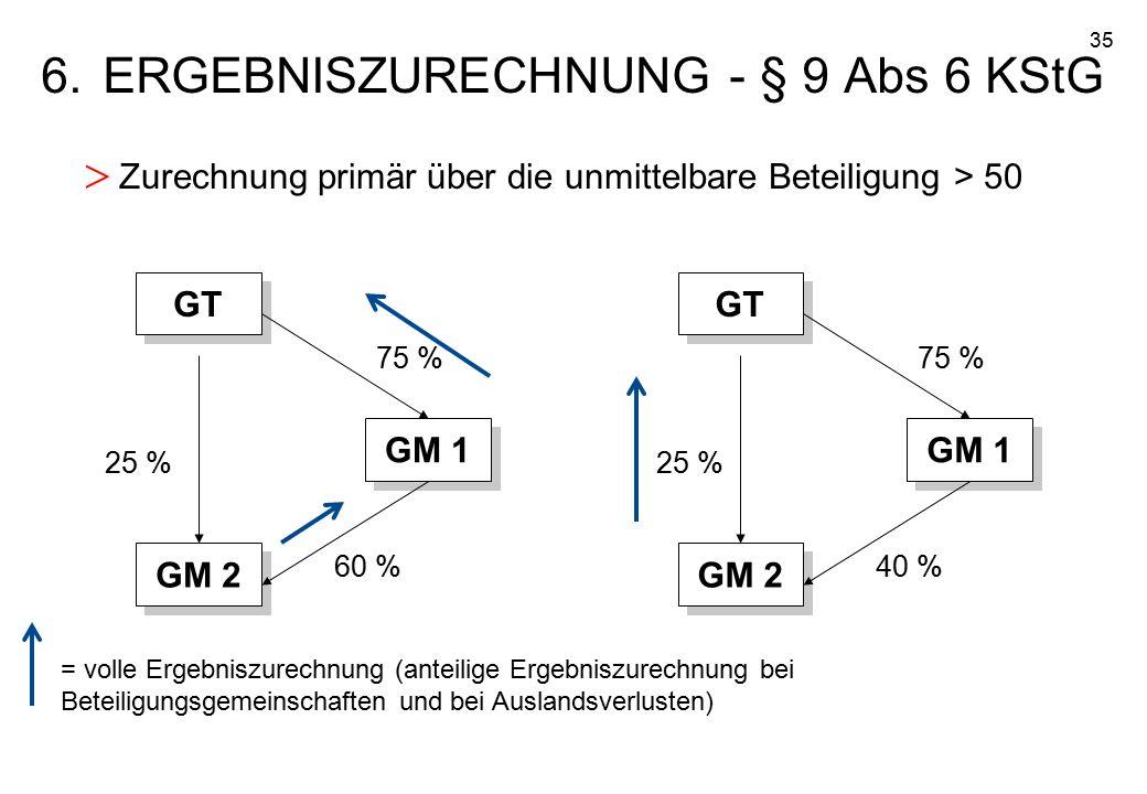 35 6.ERGEBNISZURECHNUNG - § 9 Abs 6 KStG > Zurechnung primär über die unmittelbare Beteiligung > 50 GM 2 GM 1 GT 25 % 75 % 60 % = volle Ergebniszurech