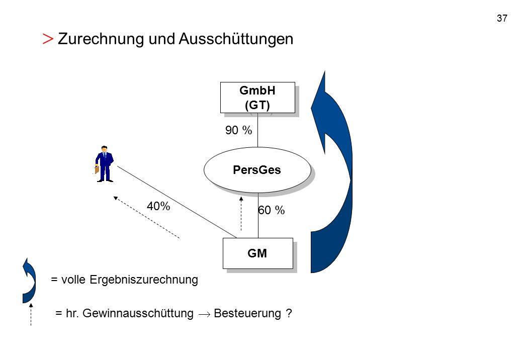 37 GmbH (GT) GmbH (GT) 60 % GM PersGes 90 % 40% = volle Ergebniszurechnung = hr. Gewinnausschüttung  Besteuerung ? > Zurechnung und Ausschüttungen