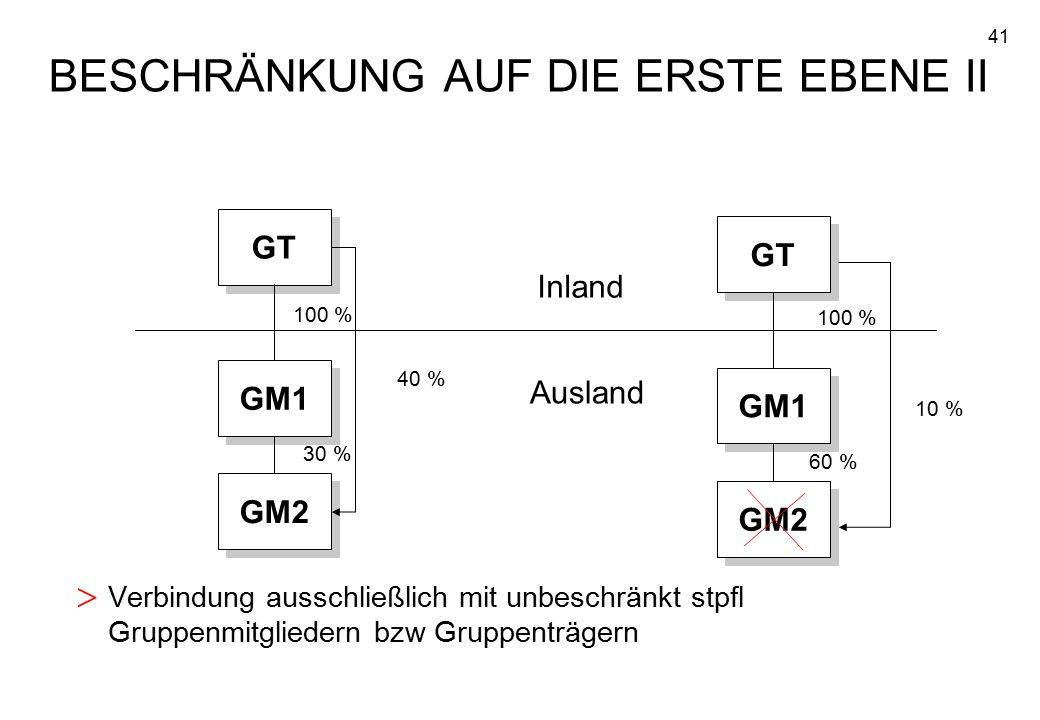 41 BESCHRÄNKUNG AUF DIE ERSTE EBENE II > Verbindung ausschließlich mit unbeschränkt stpfl Gruppenmitgliedern bzw Gruppenträgern GT GM1 GM2 Inland Ausl
