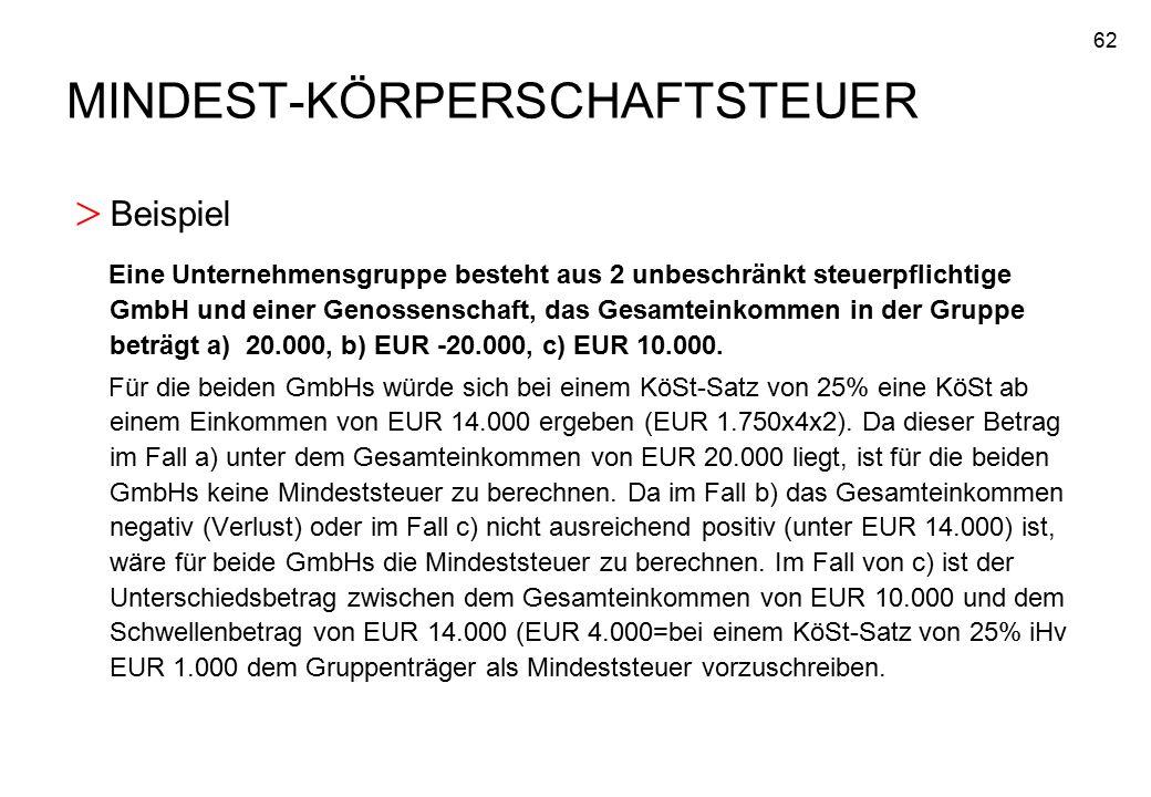 62 MINDEST-KÖRPERSCHAFTSTEUER > Beispiel Eine Unternehmensgruppe besteht aus 2 unbeschränkt steuerpflichtige GmbH und einer Genossenschaft, das Gesamt