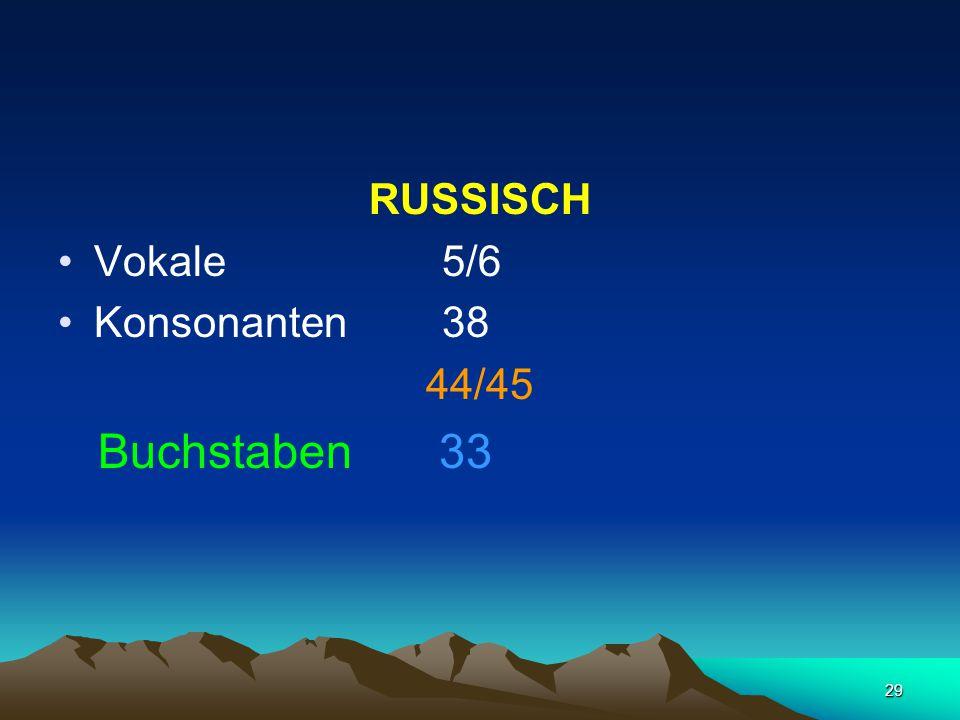 29 RUSSISCH Vokale 5/6 Konsonanten 38 44/45 Buchstaben 33