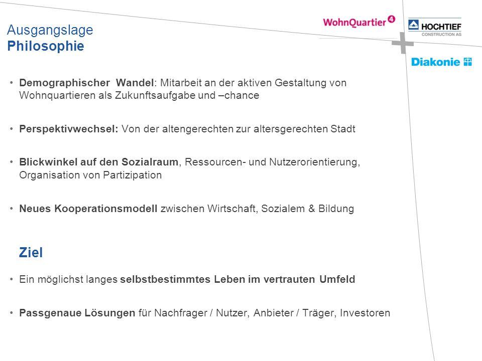 Referenzstandorte Burscheid + Grefrath-Oedt WohnQuartier4 – ein Konzept auch für den ländlichen Raum.