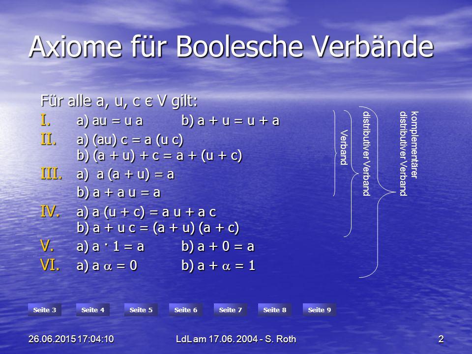 26.06.2015 17:05:44LdL am 17.06. 2004 - S. Roth2 Axiome für Boolesche Verbände Für alle a, u, c є V gilt: I. a) au = u ab) a + u = u + a II. a) (au) c