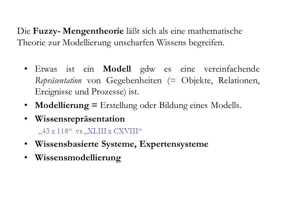 Etwas ist ein Modell gdw es eine vereinfachende Repräsentation von Gegebenheiten (= Objekte, Relationen, Ereignisse und Prozesse) ist.