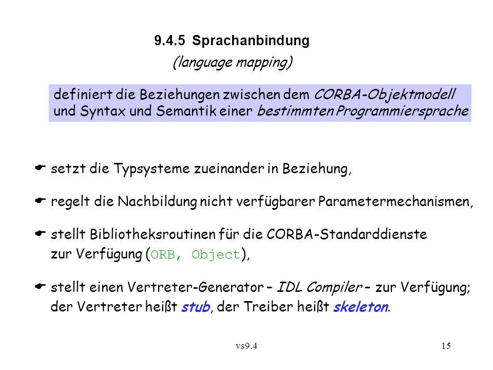 vs9.415 9.4.5 Sprachanbindung (language mapping) definiert die Beziehungen zwischen dem CORBA-Objektmodell und Syntax und Semantik einer bestimmten Programmiersprache  setzt die Typsysteme zueinander in Beziehung,  regelt die Nachbildung nicht verfügbarer Parametermechanismen,  stellt Bibliotheksroutinen für die CORBA-Standarddienste zur Verfügung ( ORB, Object ),  stellt einen Vertreter-Generator – IDL Compiler – zur Verfügung; der Vertreter heißt stub, der Treiber heißt skeleton.