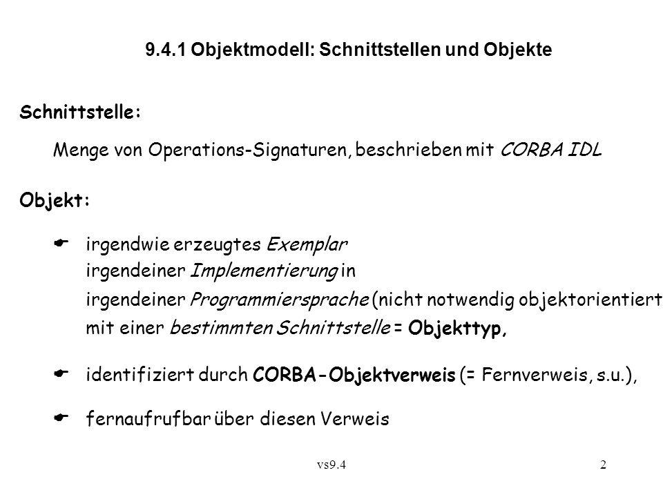 vs9.42 9.4.1 Objektmodell: Schnittstellen und Objekte Schnittstelle: Menge von Operations-Signaturen, beschrieben mit CORBA IDL Objekt:  irgendwie erzeugtes Exemplar irgendeiner Implementierung in irgendeiner Programmiersprache (nicht notwendig objektorientiert) mit einer bestimmten Schnittstelle = Objekttyp,  identifiziert durch CORBA-Objektverweis (= Fernverweis, s.u.),  fernaufrufbar über diesen Verweis
