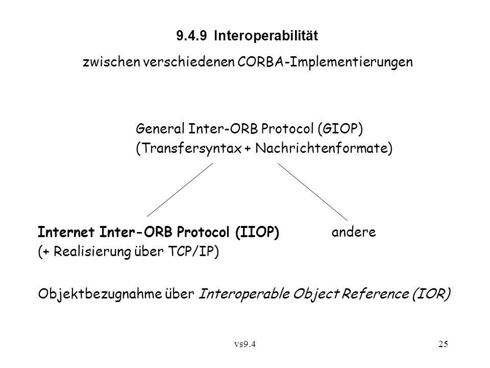 vs9.425 9.4.9 Interoperabilität zwischen verschiedenen CORBA-Implementierungen General Inter-ORB Protocol (GIOP) (Transfersyntax + Nachrichtenformate) Internet Inter-ORB Protocol (IIOP)andere (+ Realisierung über TCP/IP) Objektbezugnahme über Interoperable Object Reference (IOR)