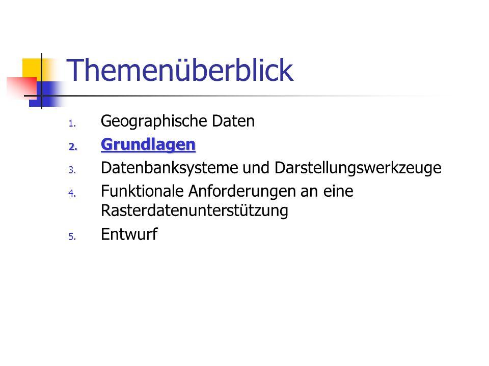 Themenüberblick 1.Geographische Daten 2. Grundlagen 3.