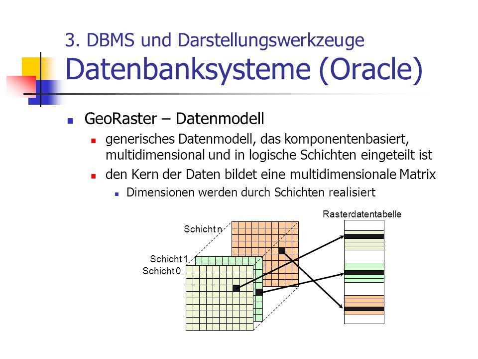 3. DBMS und Darstellungswerkzeuge Datenbanksysteme (Oracle) GeoRaster – Datenmodell generisches Datenmodell, das komponentenbasiert, multidimensional