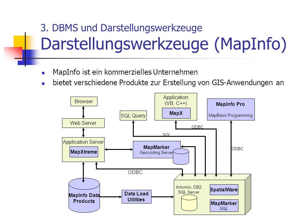 3. DBMS und Darstellungswerkzeuge Darstellungswerkzeuge (MapInfo) MapInfo ist ein kommerzielles Unternehmen bietet verschiedene Produkte zur Erstellun