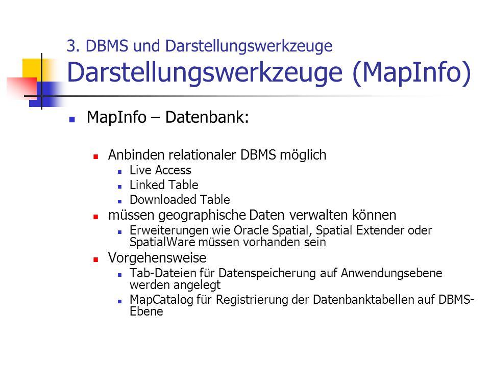 3. DBMS und Darstellungswerkzeuge Darstellungswerkzeuge (MapInfo) MapInfo – Datenbank: Anbinden relationaler DBMS möglich Live Access Linked Table Dow