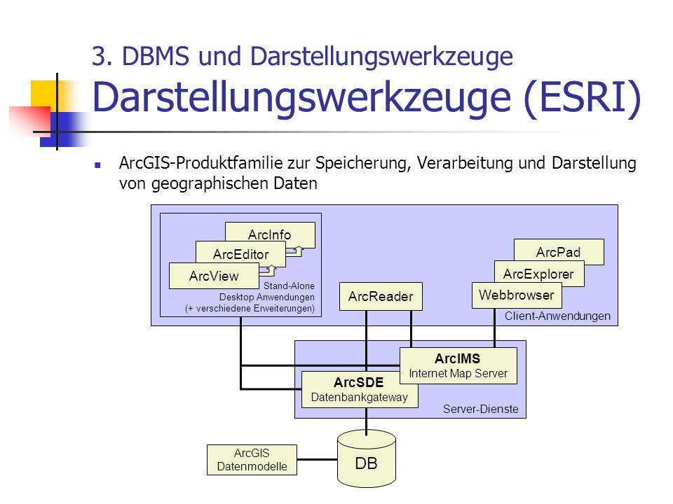 3. DBMS und Darstellungswerkzeuge Darstellungswerkzeuge (ESRI) ArcGIS-Produktfamilie zur Speicherung, Verarbeitung und Darstellung von geographischen