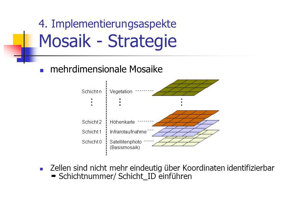 4. Implementierungsaspekte Mosaik - Strategie mehrdimensionale Mosaike Zellen sind nicht mehr eindeutig über Koordinaten identifizierbar  Schichtnumm
