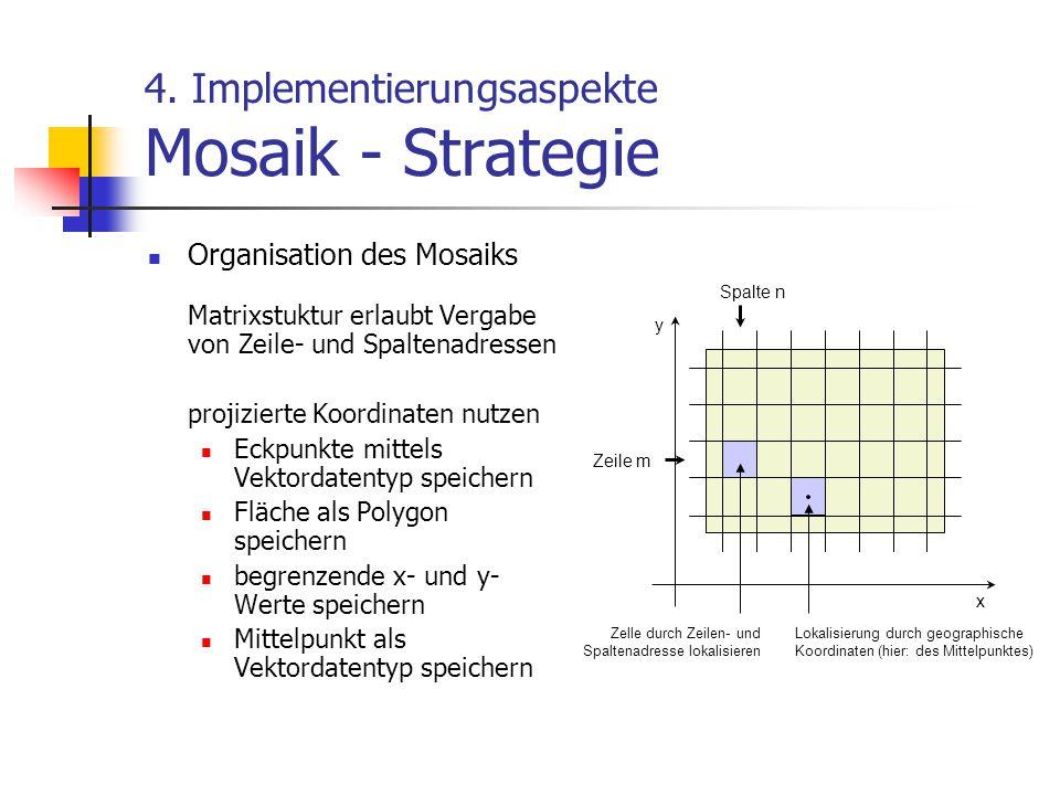 4. Implementierungsaspekte Mosaik - Strategie Organisation des Mosaiks Matrixstuktur erlaubt Vergabe von Zeile- und Spaltenadressen projizierte Koordi