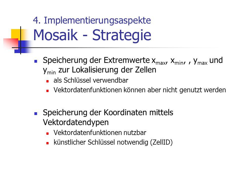 4. Implementierungsaspekte Mosaik - Strategie Speicherung der Extremwerte x max, x min,, y max und y min zur Lokalisierung der Zellen als Schlüssel ve
